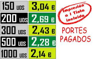 TABLA DE PRECIOS CAMISETA INDIANAPOLIS